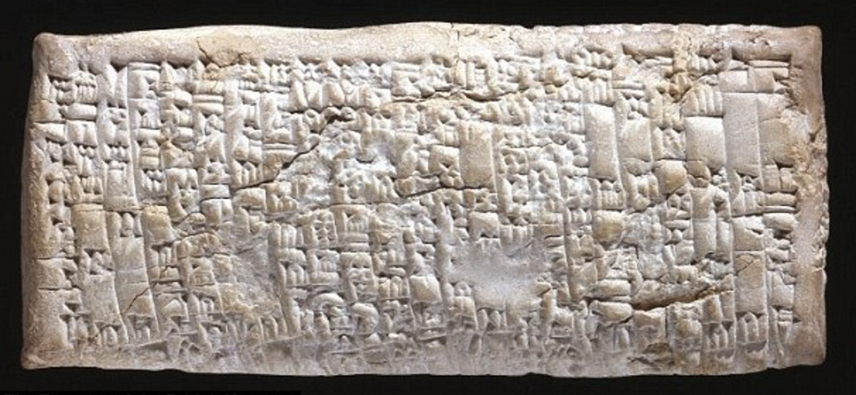 Mesopotamian tablet was written nearly 4000 years ago
