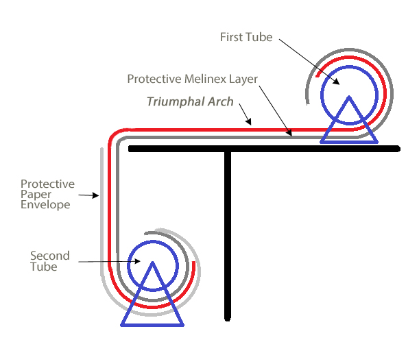 Diagram of the surface cleaning set-up for Dürer's Triumphal Arch.