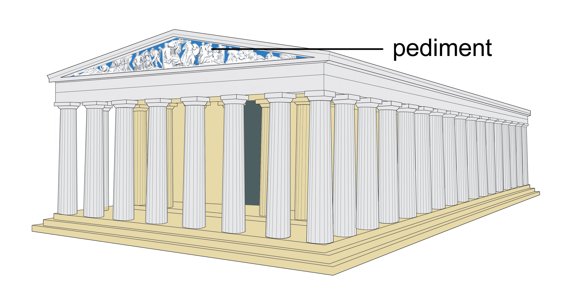 Parthenon pediment an introduction to the parthenon and its sculptures the british