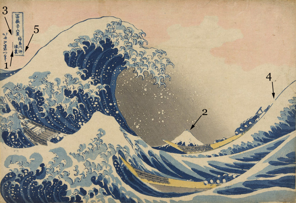 A print of the Great Wave, annotated with areas that feature line breaks. 1, 3 and 5 point to the cartouche, 2 points to the tip of Mount Fuji, 4 points to the wave on the right.