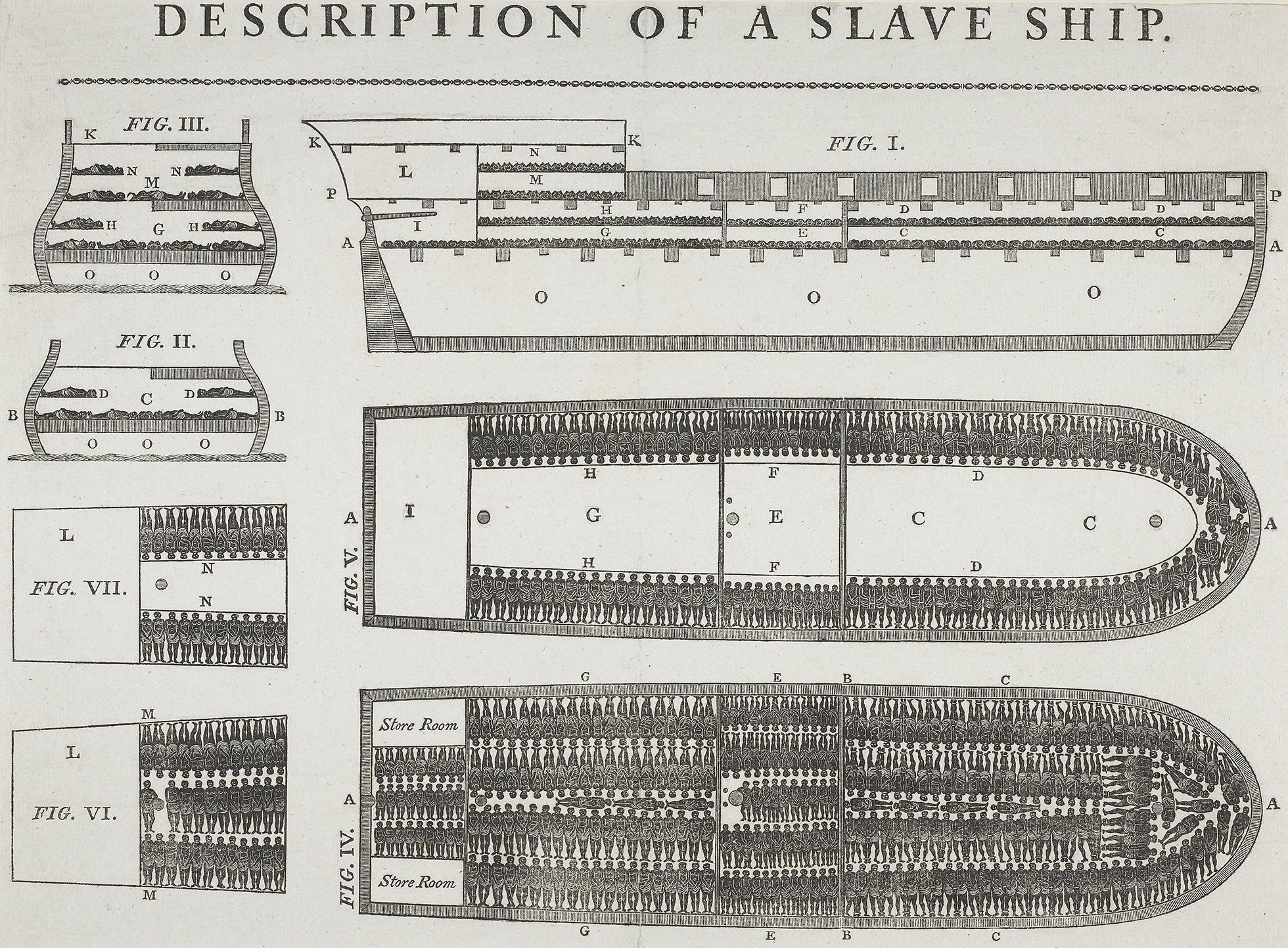 A black-and-white print showing diagrams and a description of a slave ship.